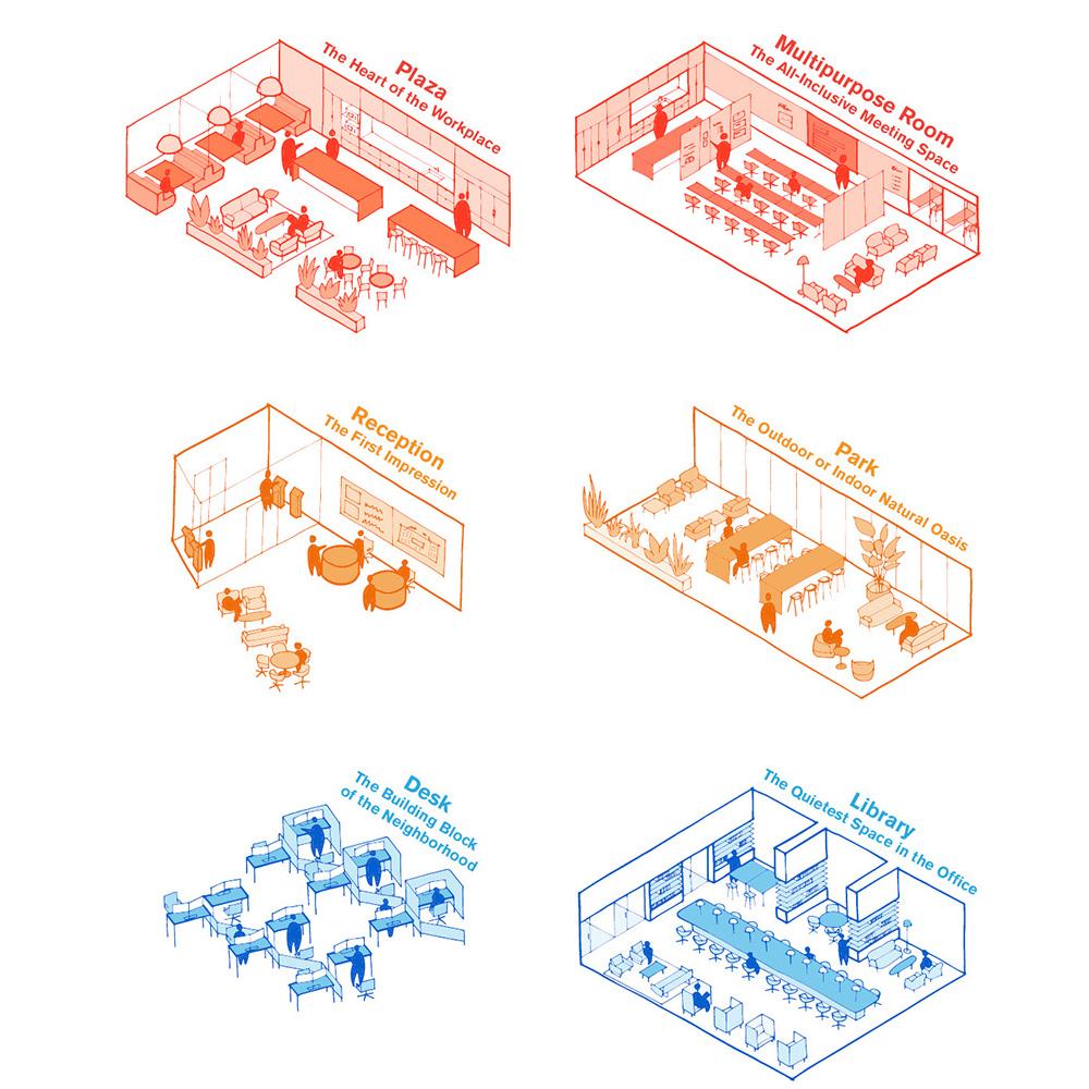 The-12-Building-Blocks-quadrato
