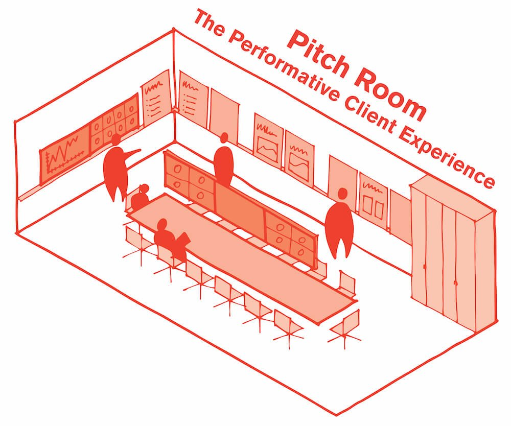 pitch room