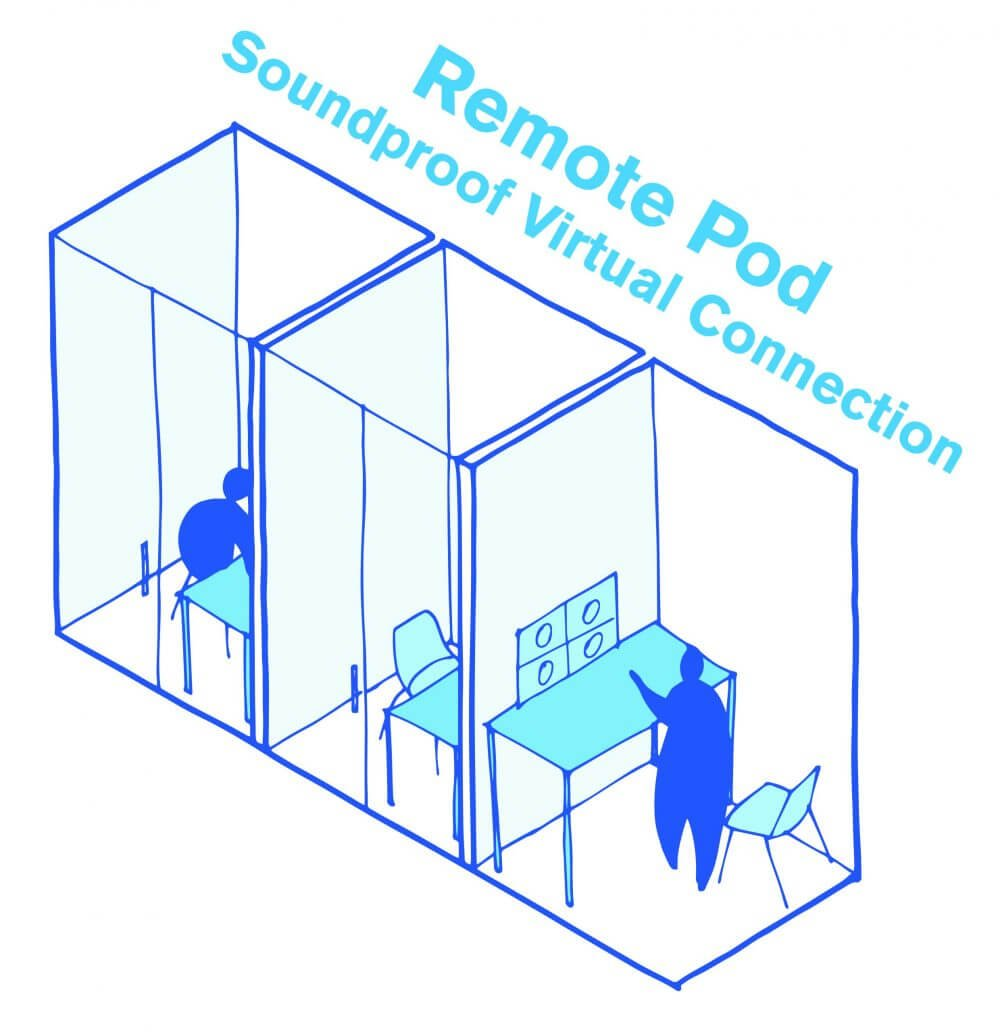 remote pod